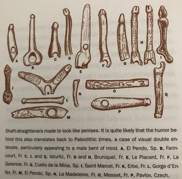 Drawings of perforated batons found at various Paleolithic sites across Europe. From ' The Nature of Paleolithic Art'  (2005) by R. Dale Guthrie.