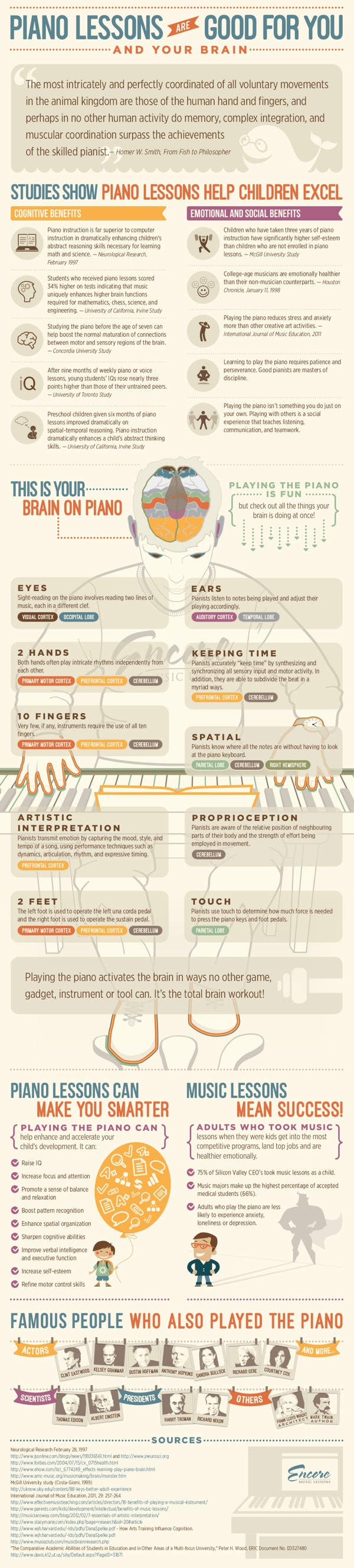 piano-lessons-infographic.jpg