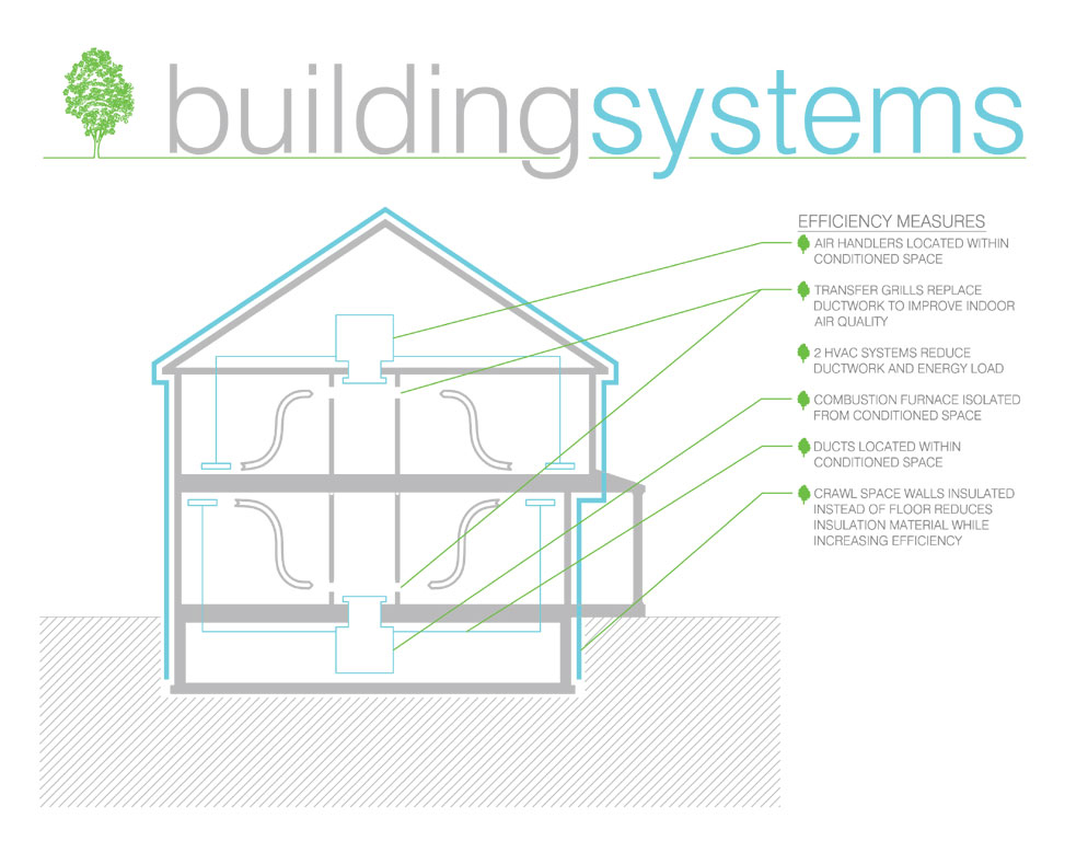 buildingsystems.jpg