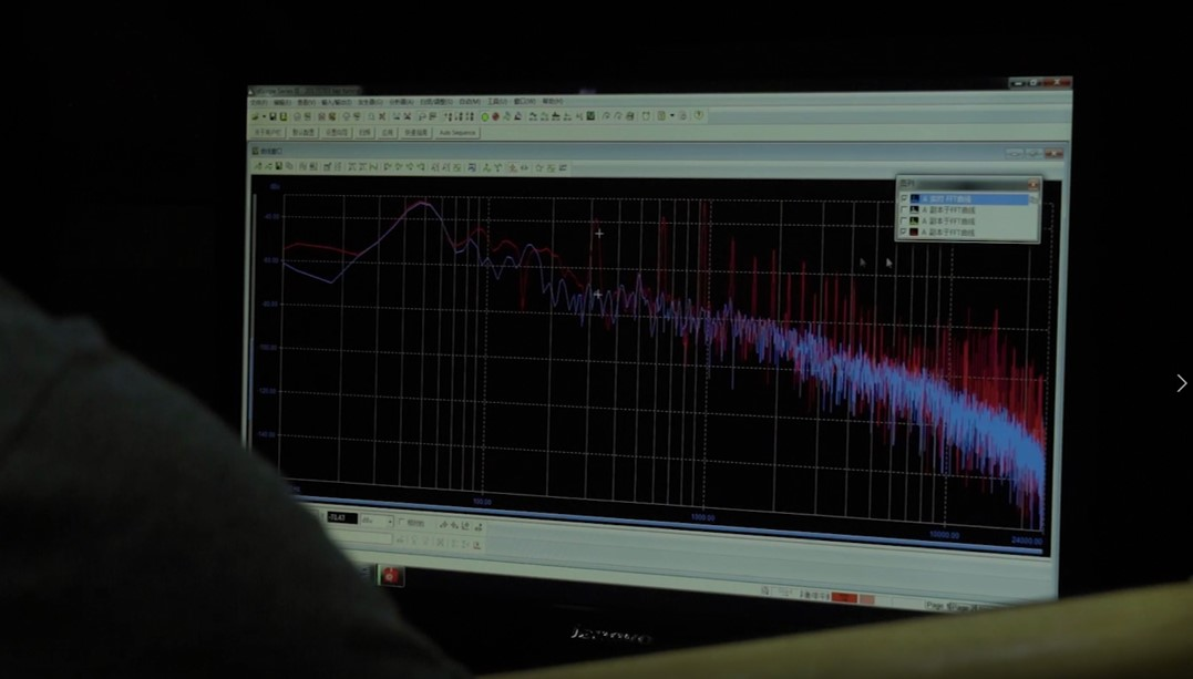 Spectral Analysis