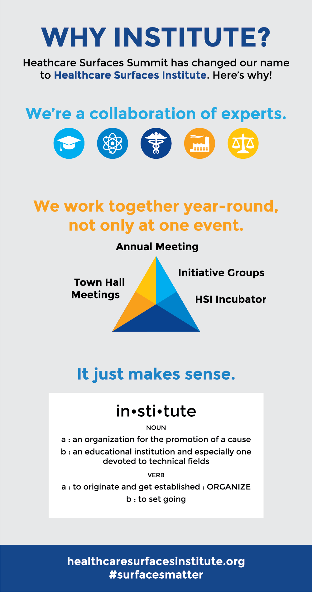 Why Institute Infographic.png