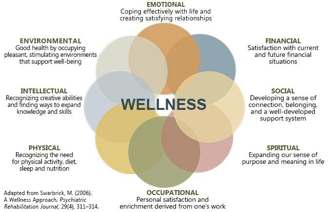 KeeElements_WellnessPic.jpg