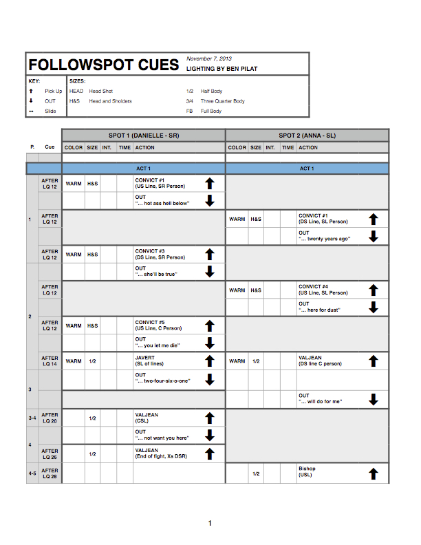Spot Light Cue Sheet (Final) 1:3.jpg