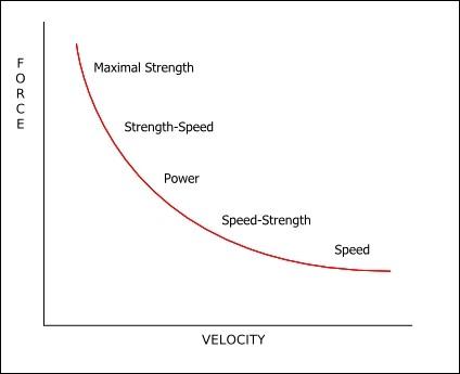 Strength-Curve.jpg