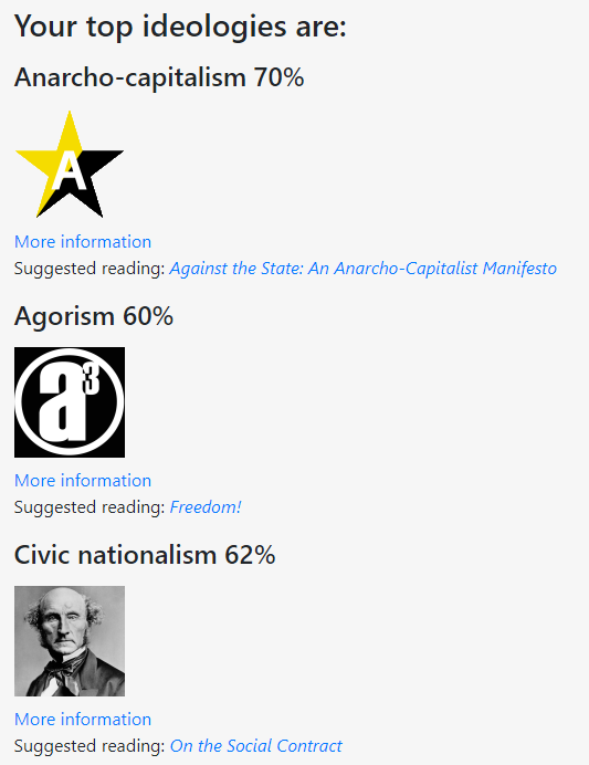 top ideologies.png