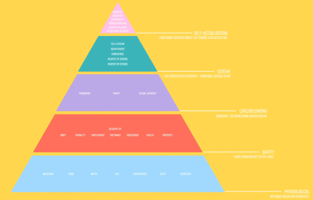 motivation-maslow.png