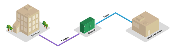 businessfibre-howdiagram.png