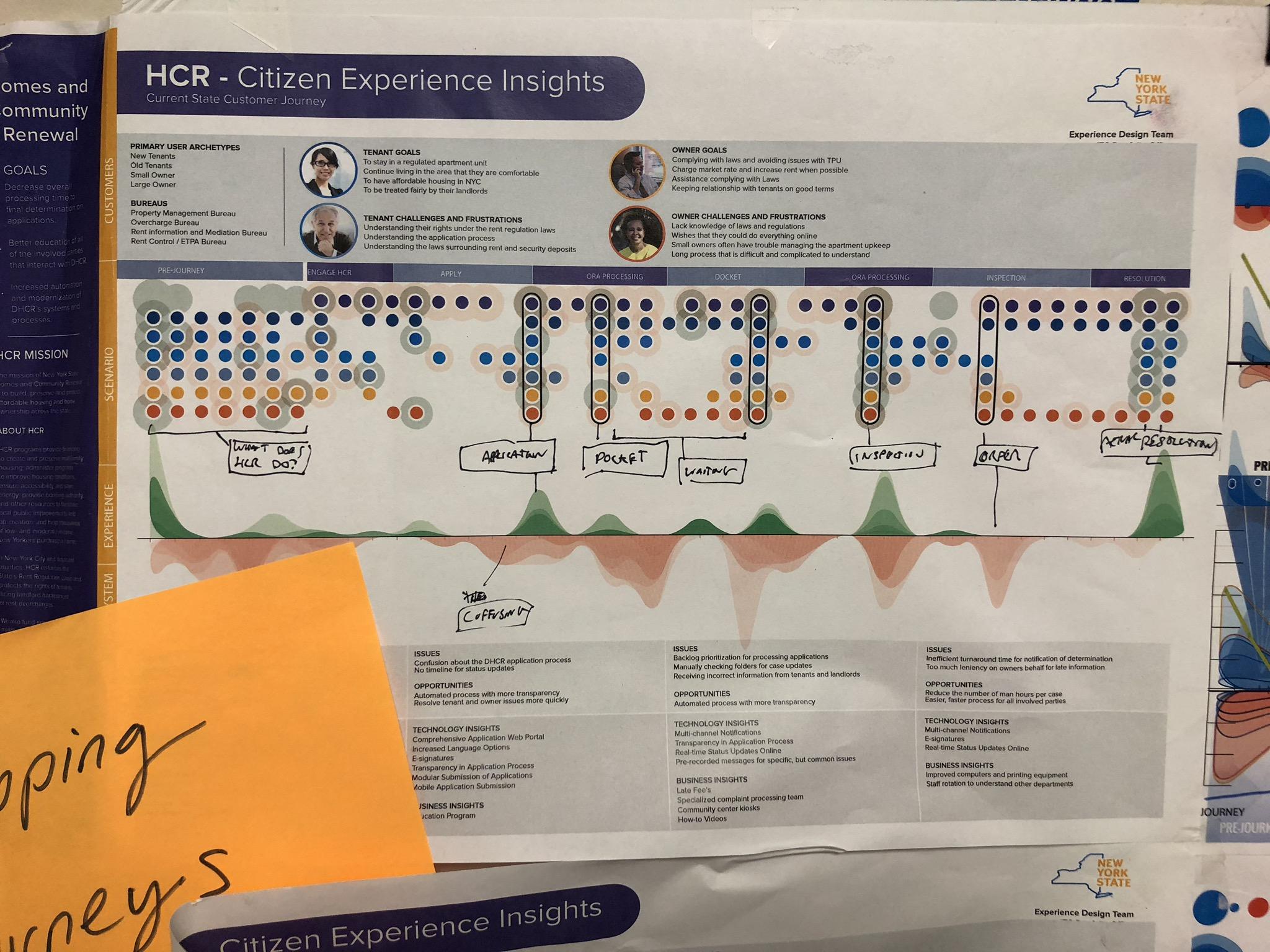 Subway Visualization