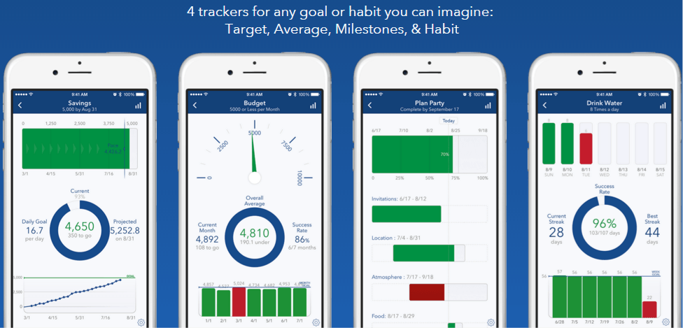 Track your life and stay organized!