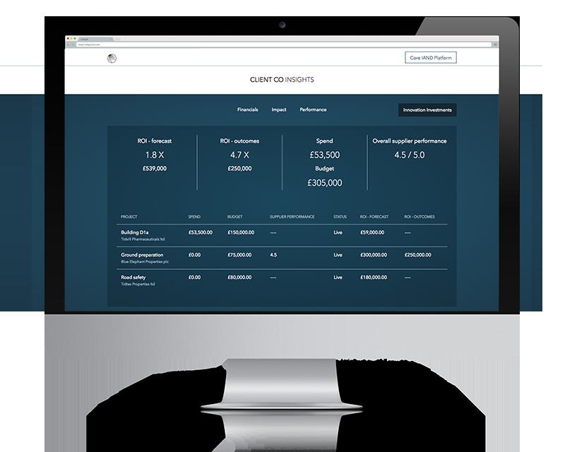 iMac-Insights-Financials copy.png