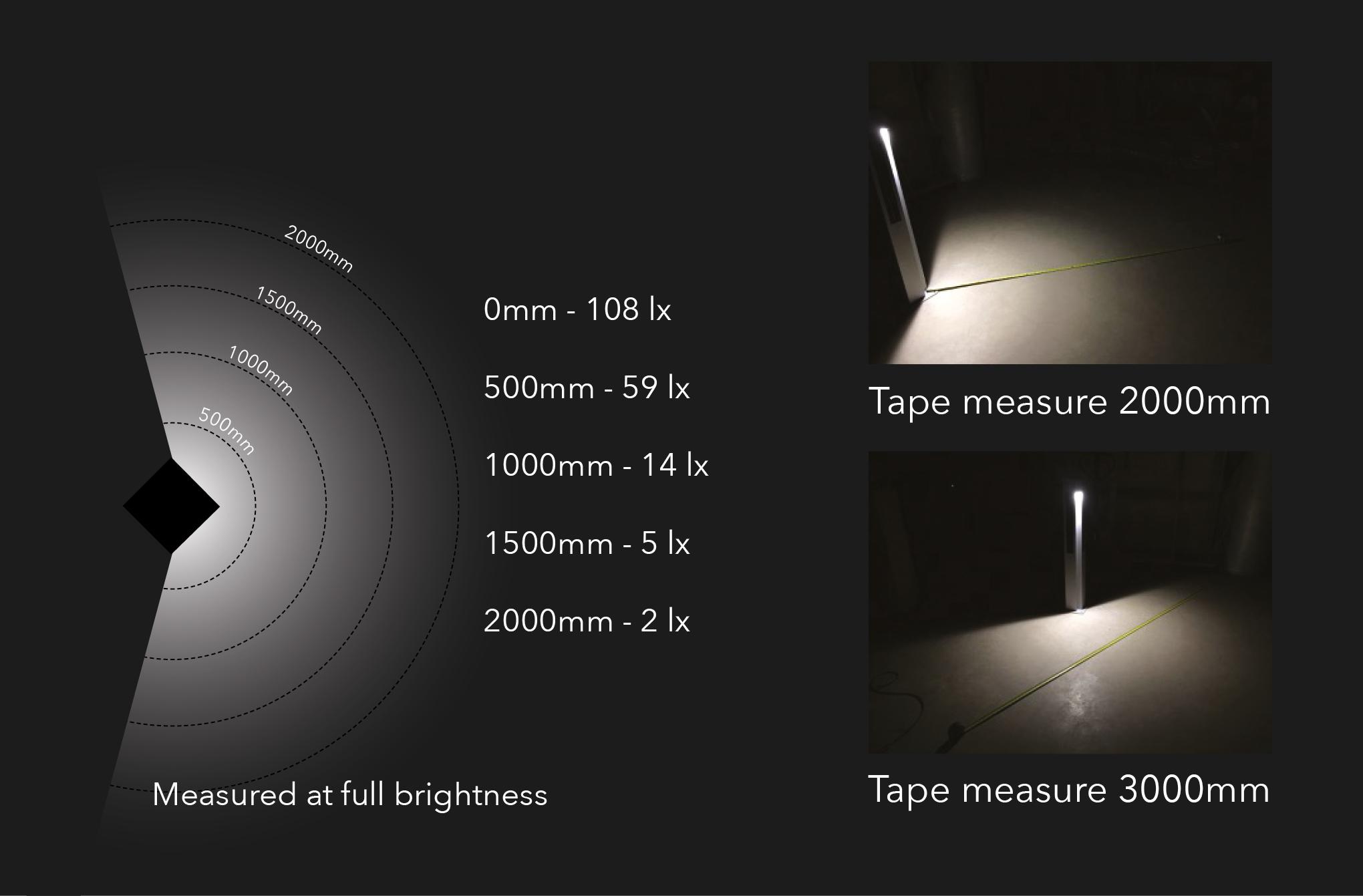 Solarpost Brochure distances.jpg