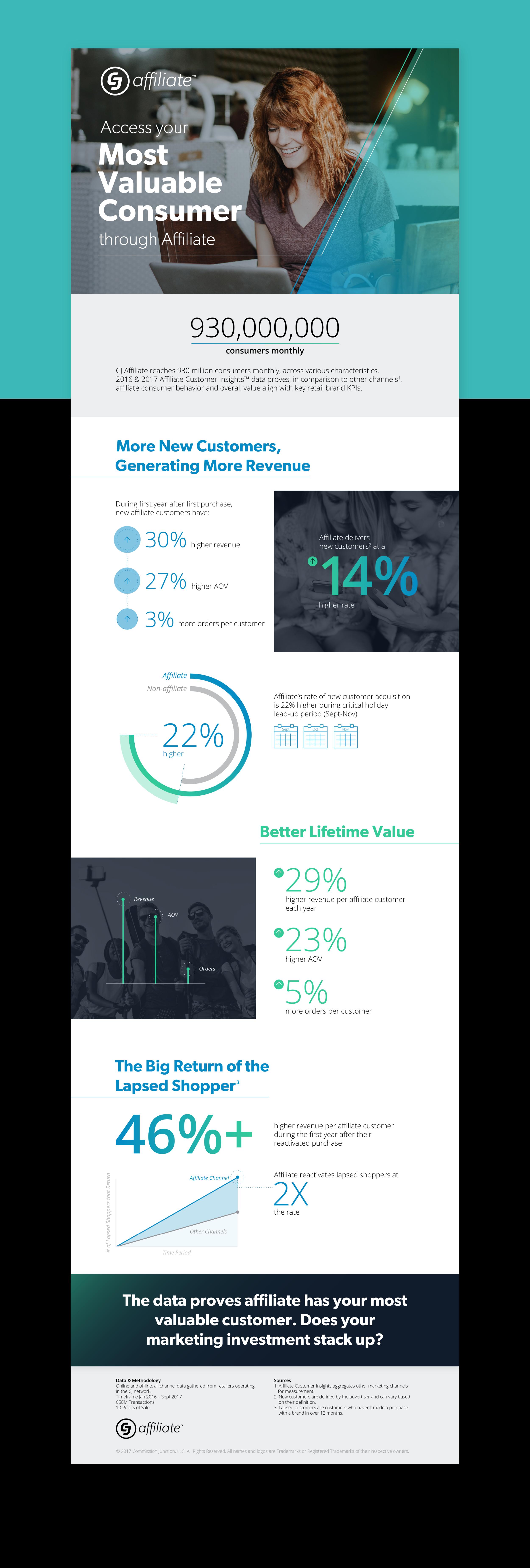 cj-infographics_all copy.png