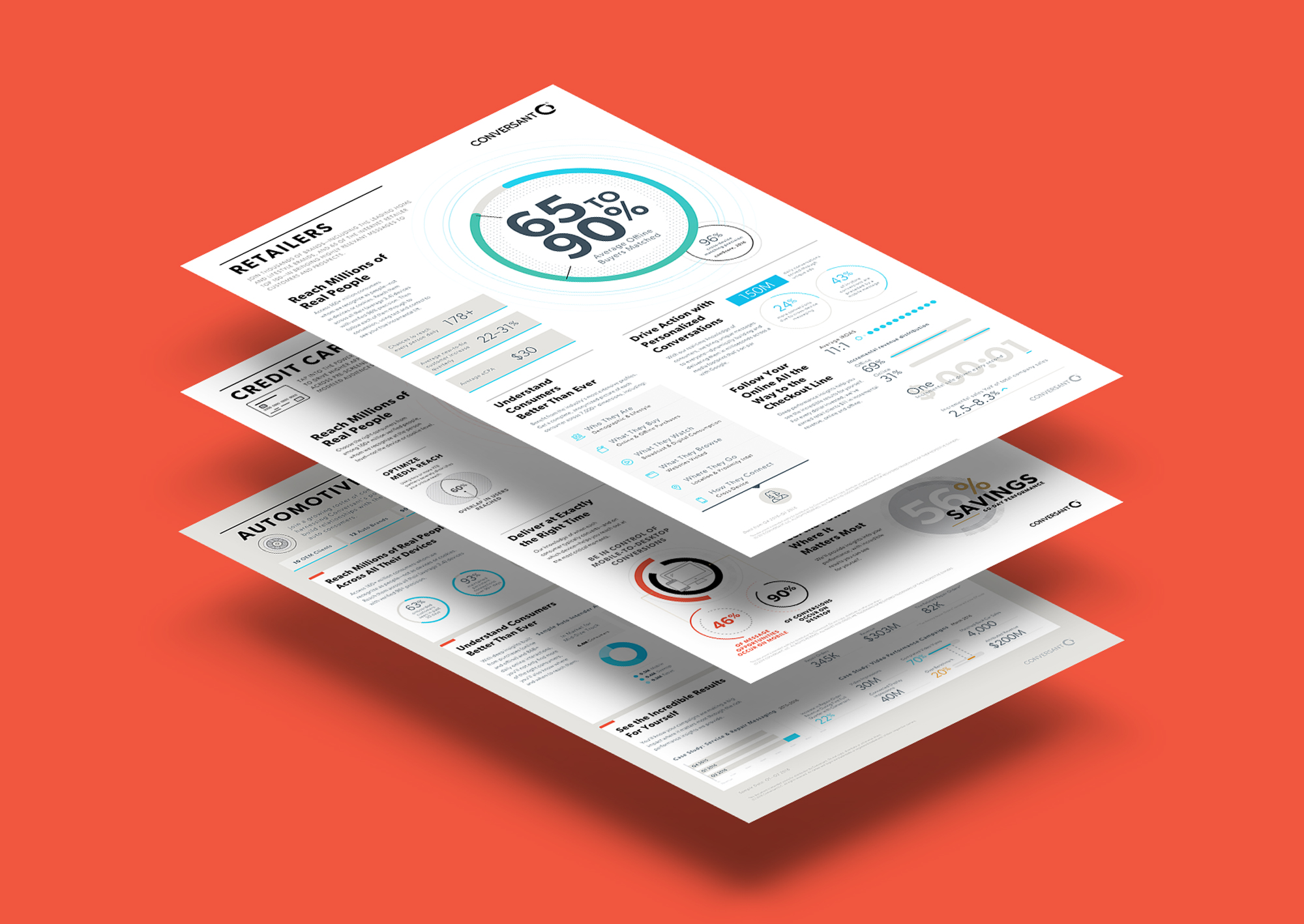 conversant-infographics.jpg