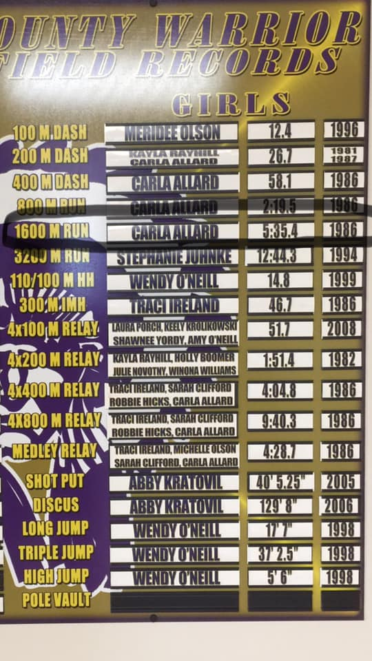 - Hope everyone remembers Carla Allard (Watson) the 1987 graduate from Bennett County.Scored over 2900 points and was a HELL of a track athlete. Many of her records from 200 meters through 1600 meters and a ton of relay records still stand.But, last week, Bennett County 8th-grader cranked out a 5:28 1600 meters to break Allard's 33 year old 5:35.4 from 1986.