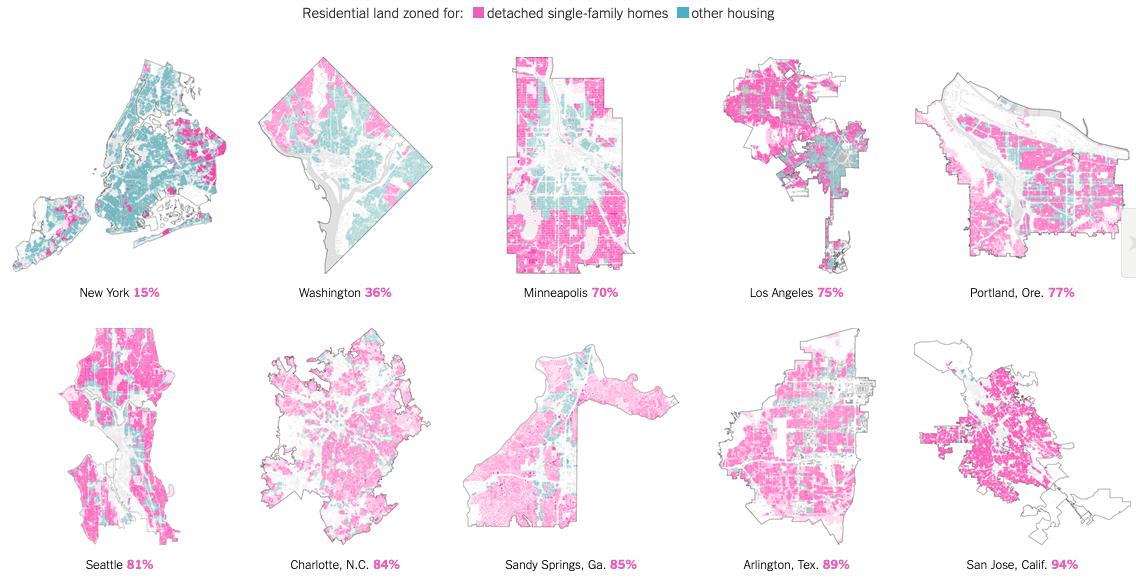 Low density residential zoning districts consume a majority of the land in Vermont cities but this is also the case around the US as shown on maps in this    recent New York Times article   . At a time when small, 1-2 person households are growing faster than any other type, low density residential districts have become an    expensive white elephant    in most communities.