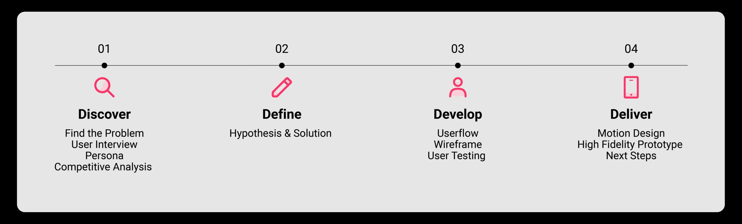 design progress-01.png