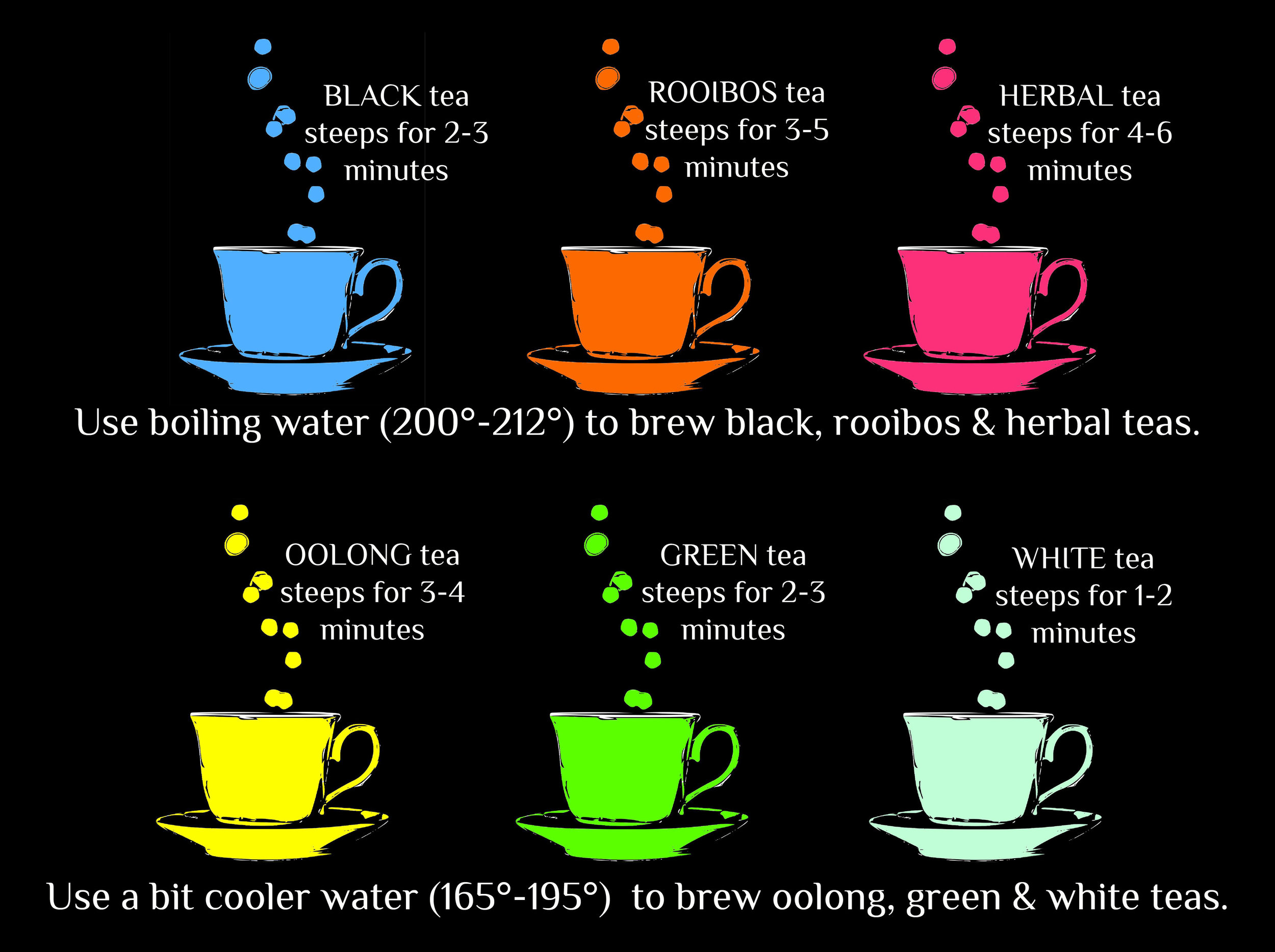 Your Brew Guide for Loose Leaf Teas! - Use 1 teaspoon per 8 oz of tea, and steep according to this chart. For stronger flavor, use more tea not more time. With green or oolong teas, try steeping a second or third time to experience new flavor profiles!