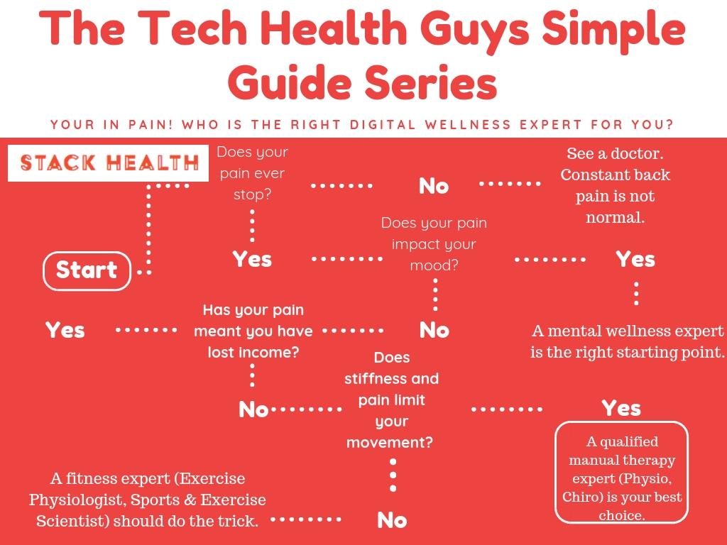 Simple guide to digital wellness.jpg