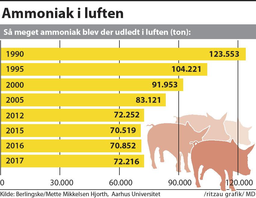ammoniak.jpg