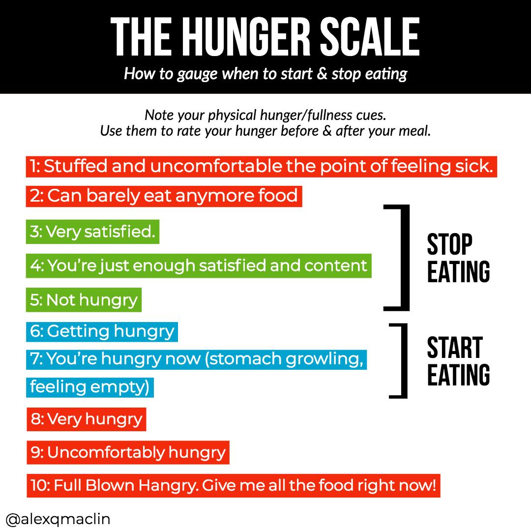 Hunger Scale.jpg
