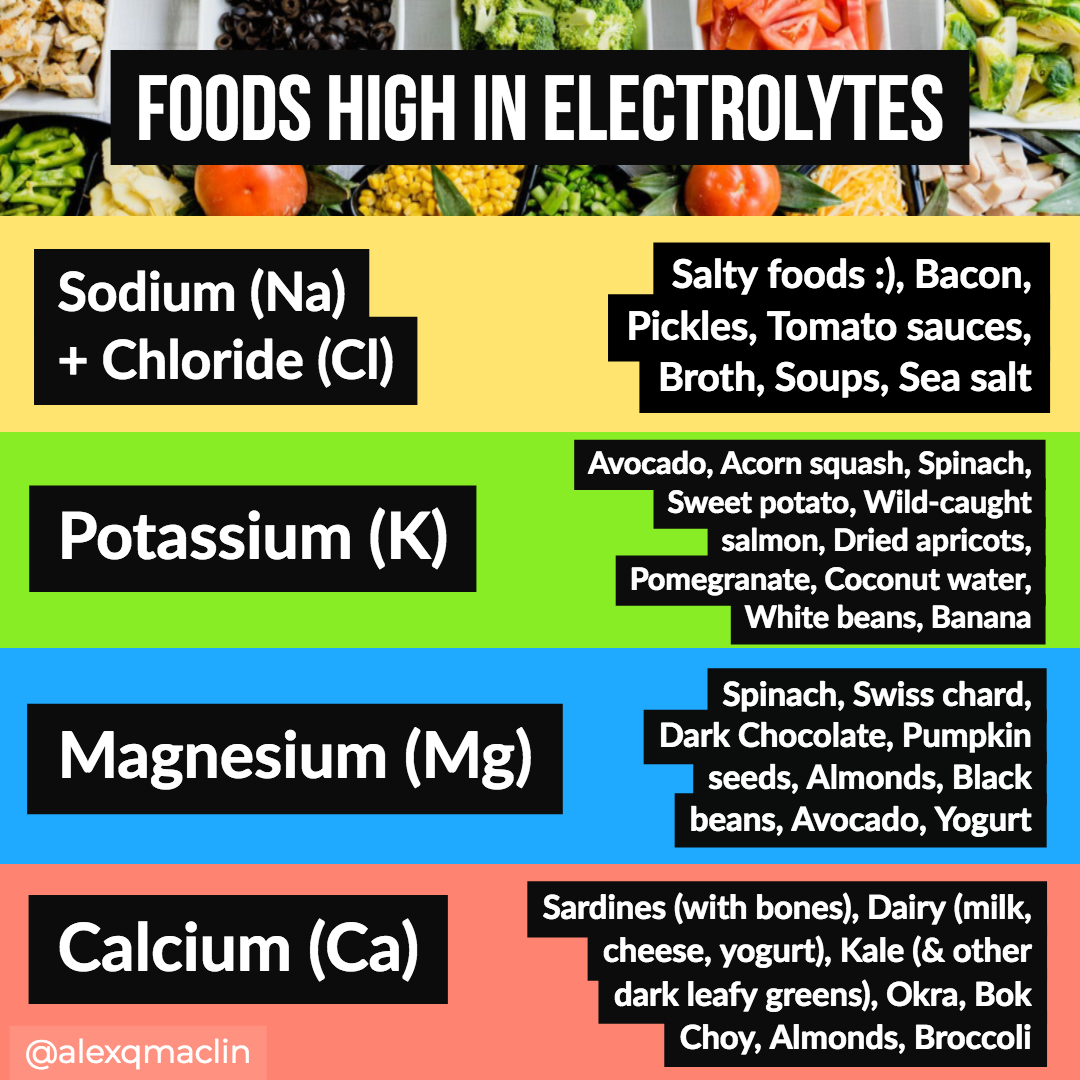 You can get plenty of electrolytes just from food, but for you hard-exercising folks, supplementation will be necessary.