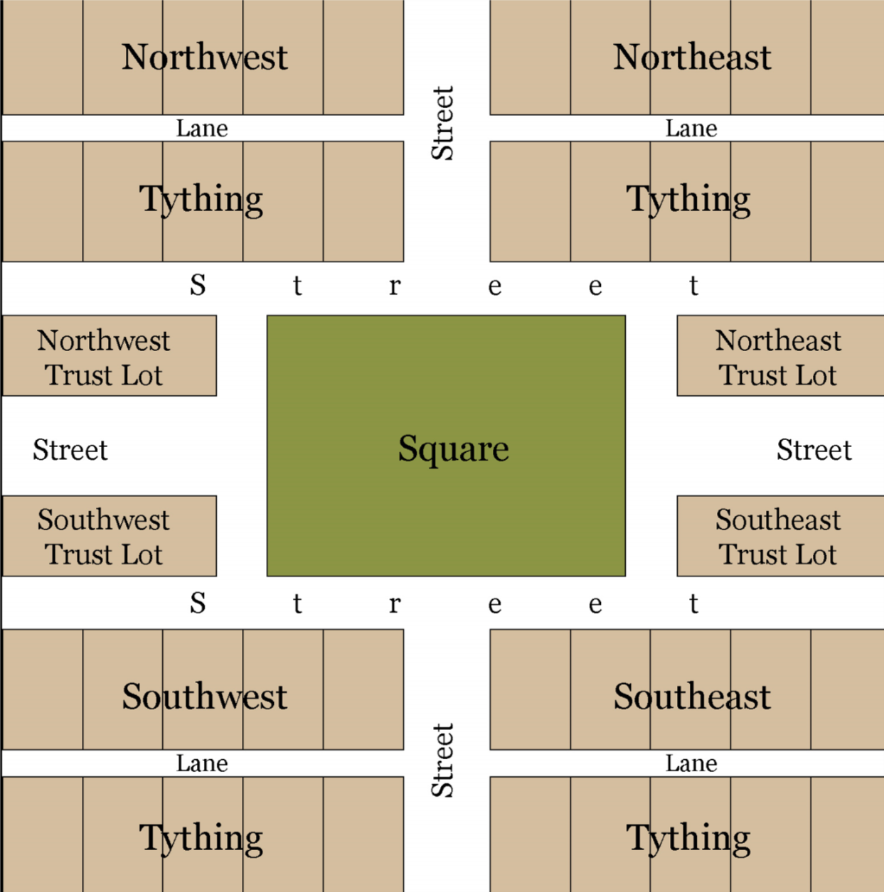 Here is the plan on which every one of those historic squares is based.