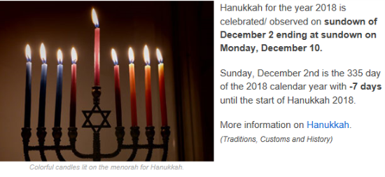 Happy Hanukkah! Nuanced colors add to the spiritual beauty of the menorah