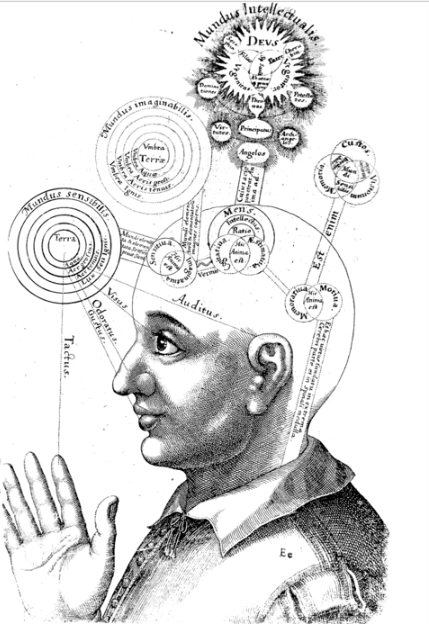 Representation of consciousness from the seventeenth century by Robert Fludd, an English Paracelsian physician