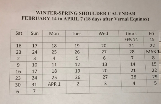This calendar encompasses a set of days which give us hope that winter is ending and spring is coming. Not here, coming. Expect the widest range of weather, from temperatures, to length of daytime, to wind, to sun and clouds.
