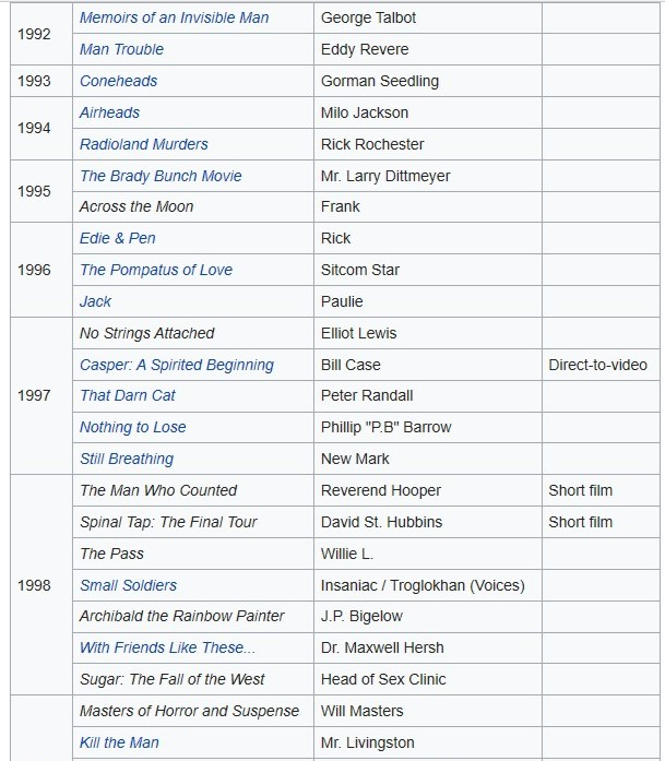 michael mckean filmography from 1993.jpg