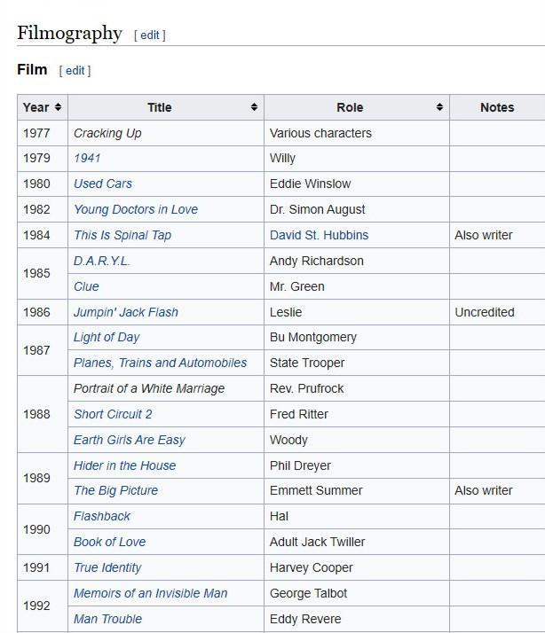 michael mckean filmography 1.jpg