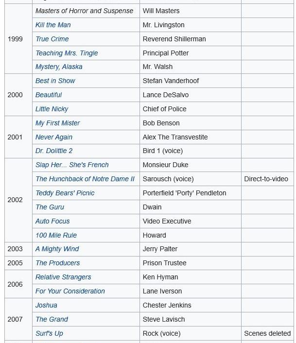 michael mckean filmogrpahy to 2007.jpg