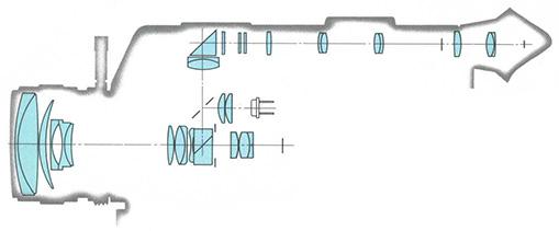 A beam splitter reflex viewfinder system. Image taken from Nikon R8 Super Zoom promotional brochure.