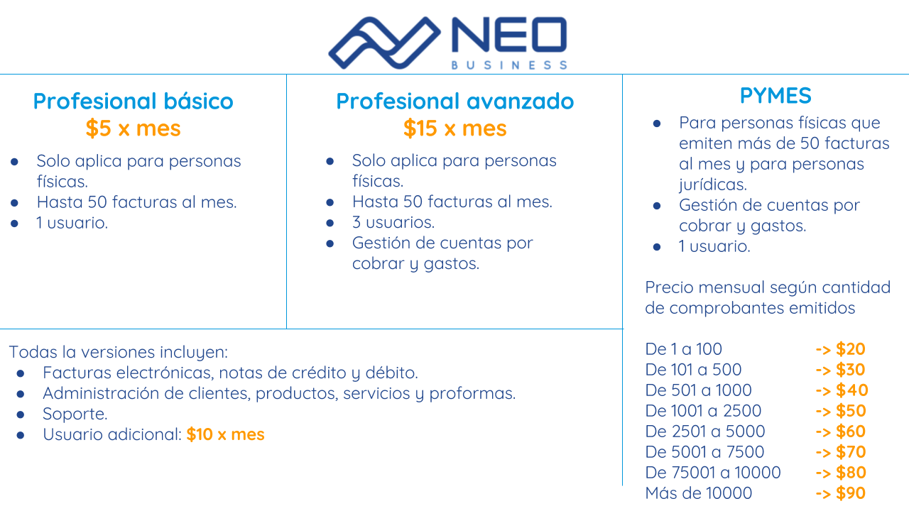 NEO Business - Factura electrónica (6).png