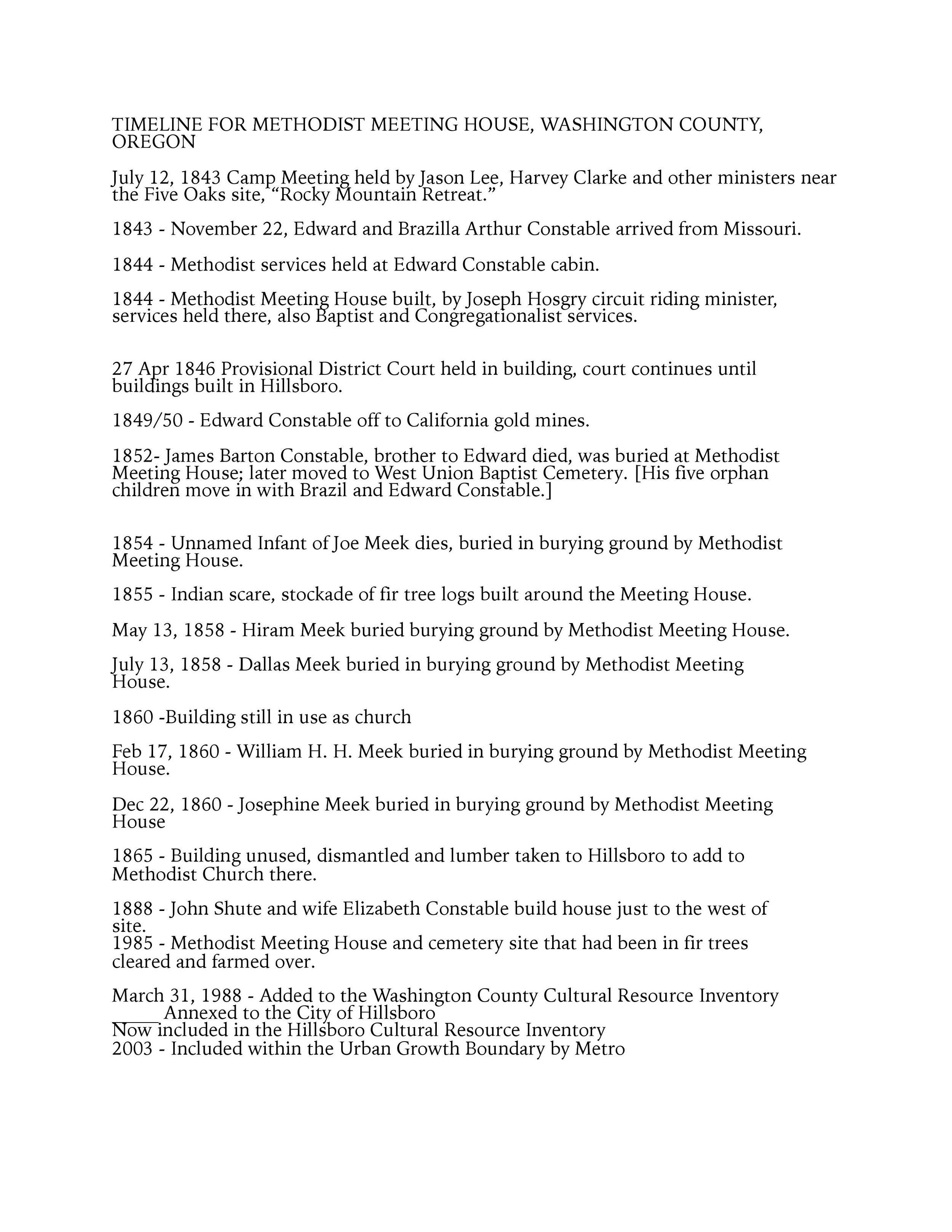 Methodist Meeting House Timeline