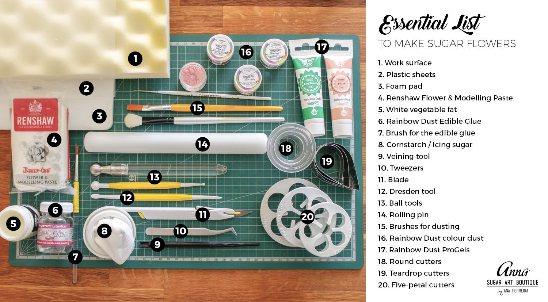 tool list.jpg