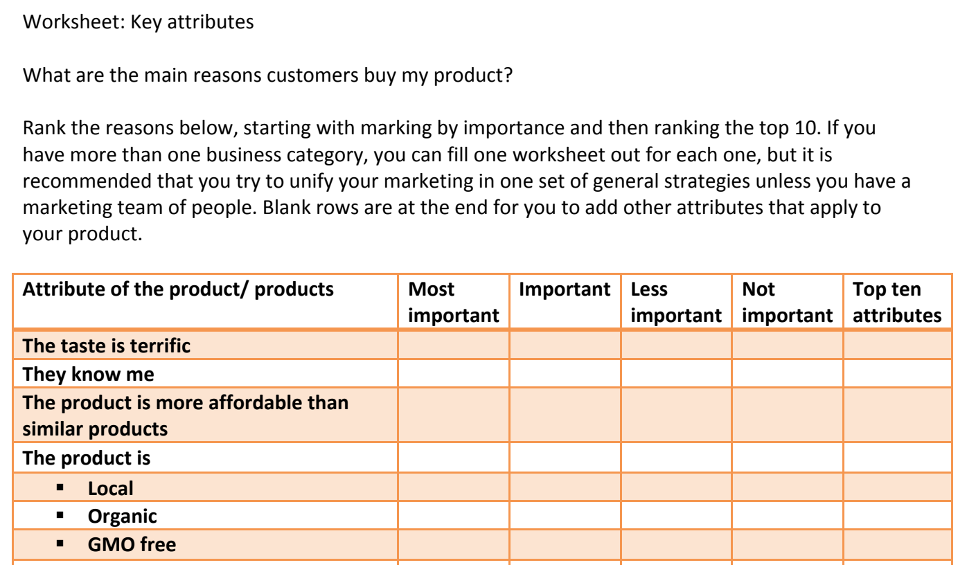 This worksheet helps you sort through the reasons customers buy your products, and to develop messages to meet this focus.  Click to view this PDF.