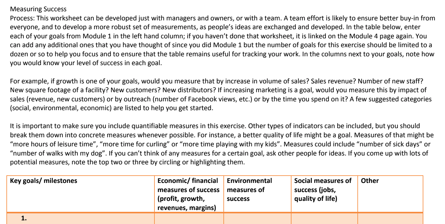 If you have not completed the Measuring Success worksheet, this form takes you through a process to connect your key goals from Module 1 with quantifiable measures. These can be used to track progress, assess performance and complete funding applications.  Click to view this PDF.