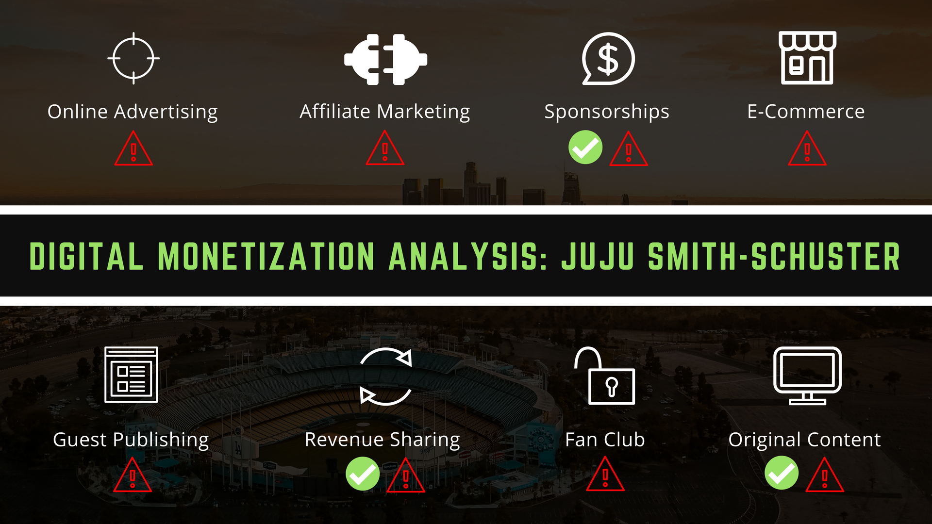 JuJu Smith-Schuster is missing out on at least six of the eight   Internet-based income streams, which can amount to hundreds of thousands of dollars in additional, scalable and in many ways passive income per month.