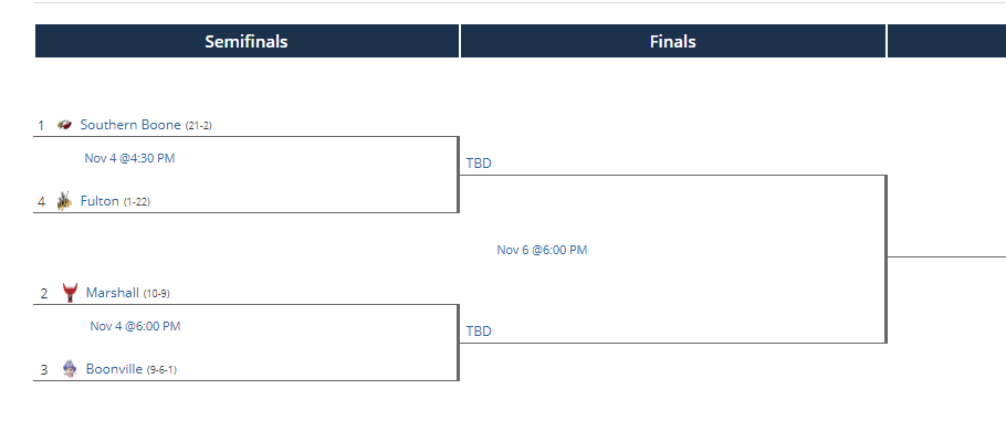 SoccerDistricts.PNG