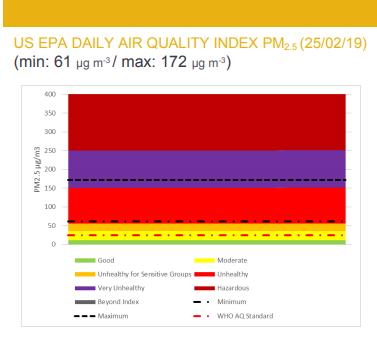 Kampala US EPA.PNG