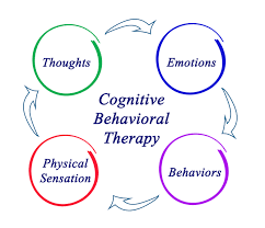 CognitiveBehavioralTherapy.png
