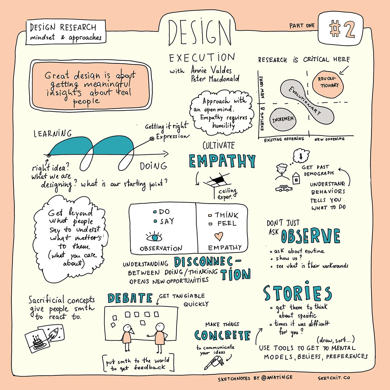 2.1-Design-research.jpg