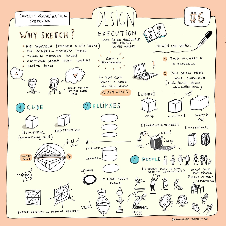 6.1-Sketching.jpg