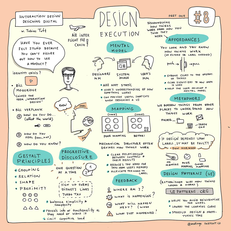 8.1-Interaction-design.jpg