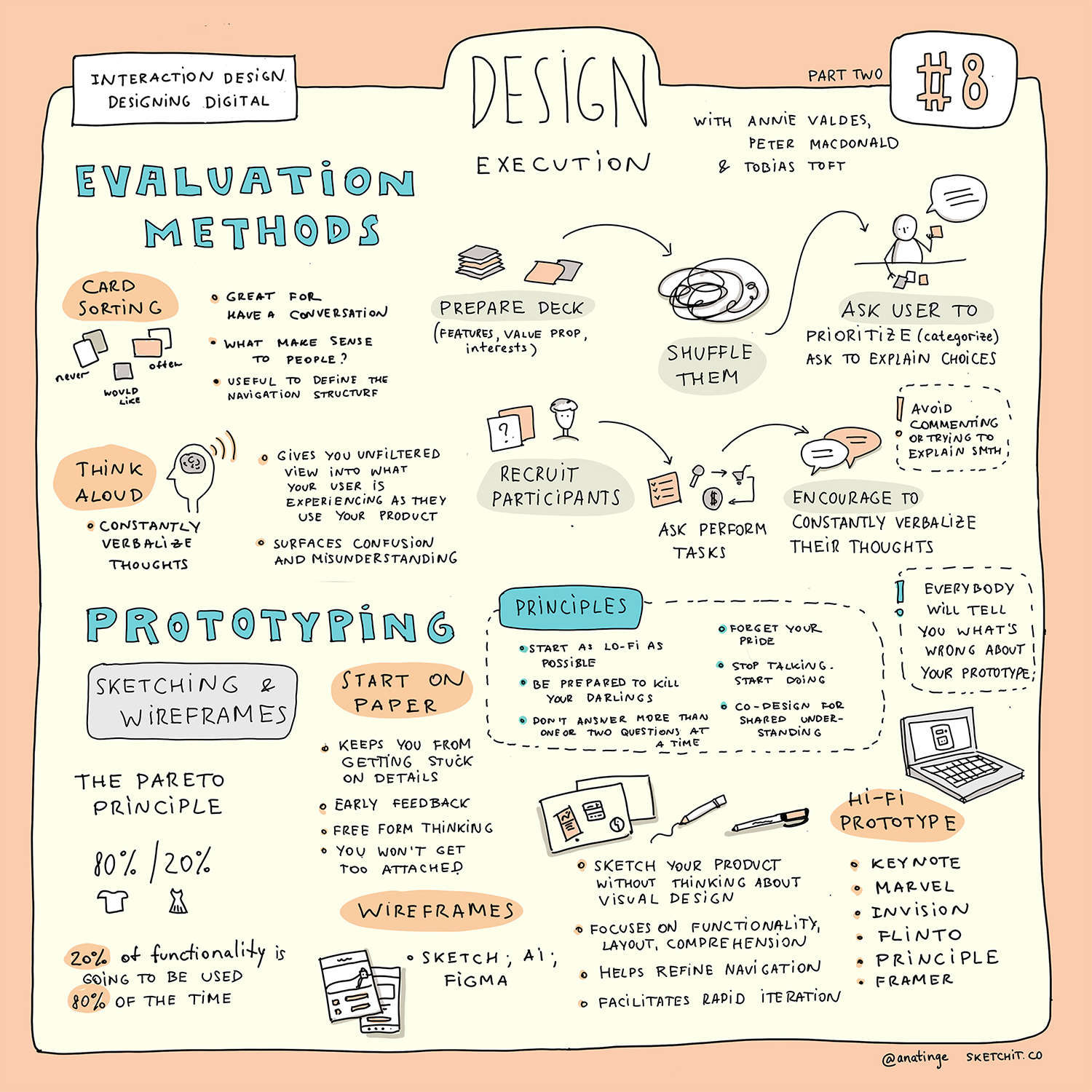 8.2-Interaction-design.jpg
