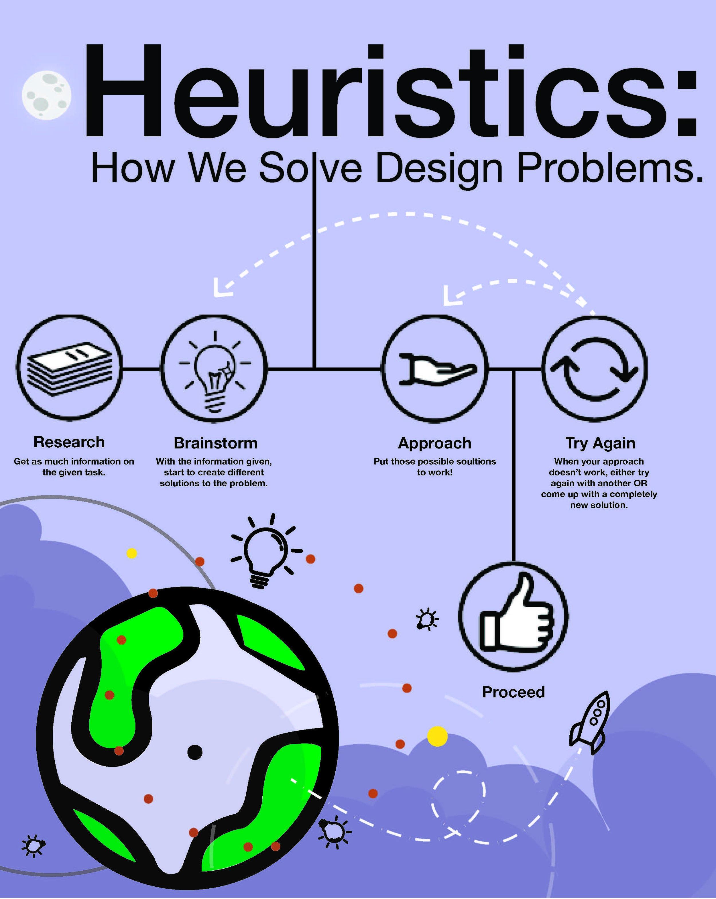 heurisitics.jpg