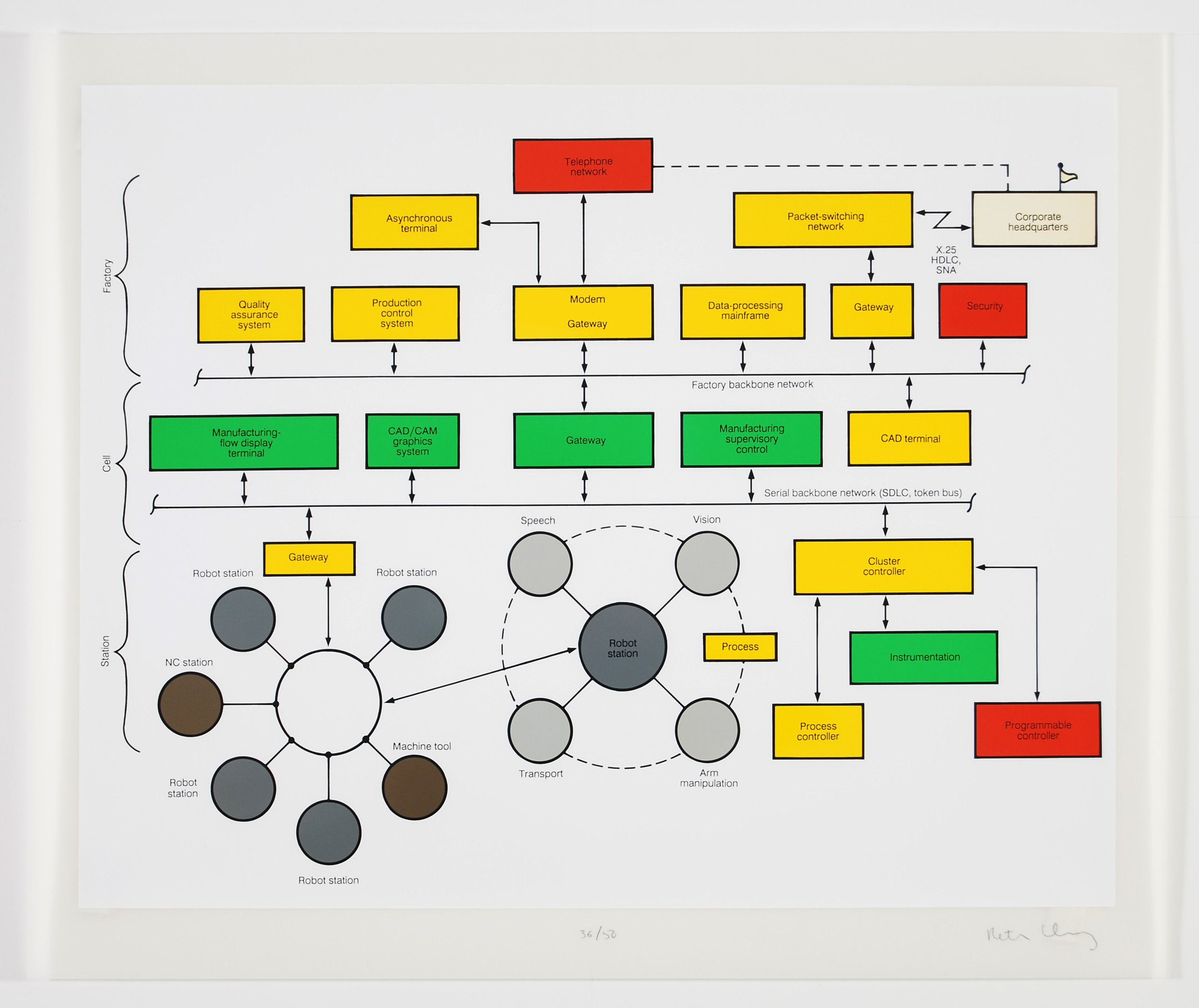 """""""Station, Cell, Factory,"""" 23 1/2 x 28 in."""
