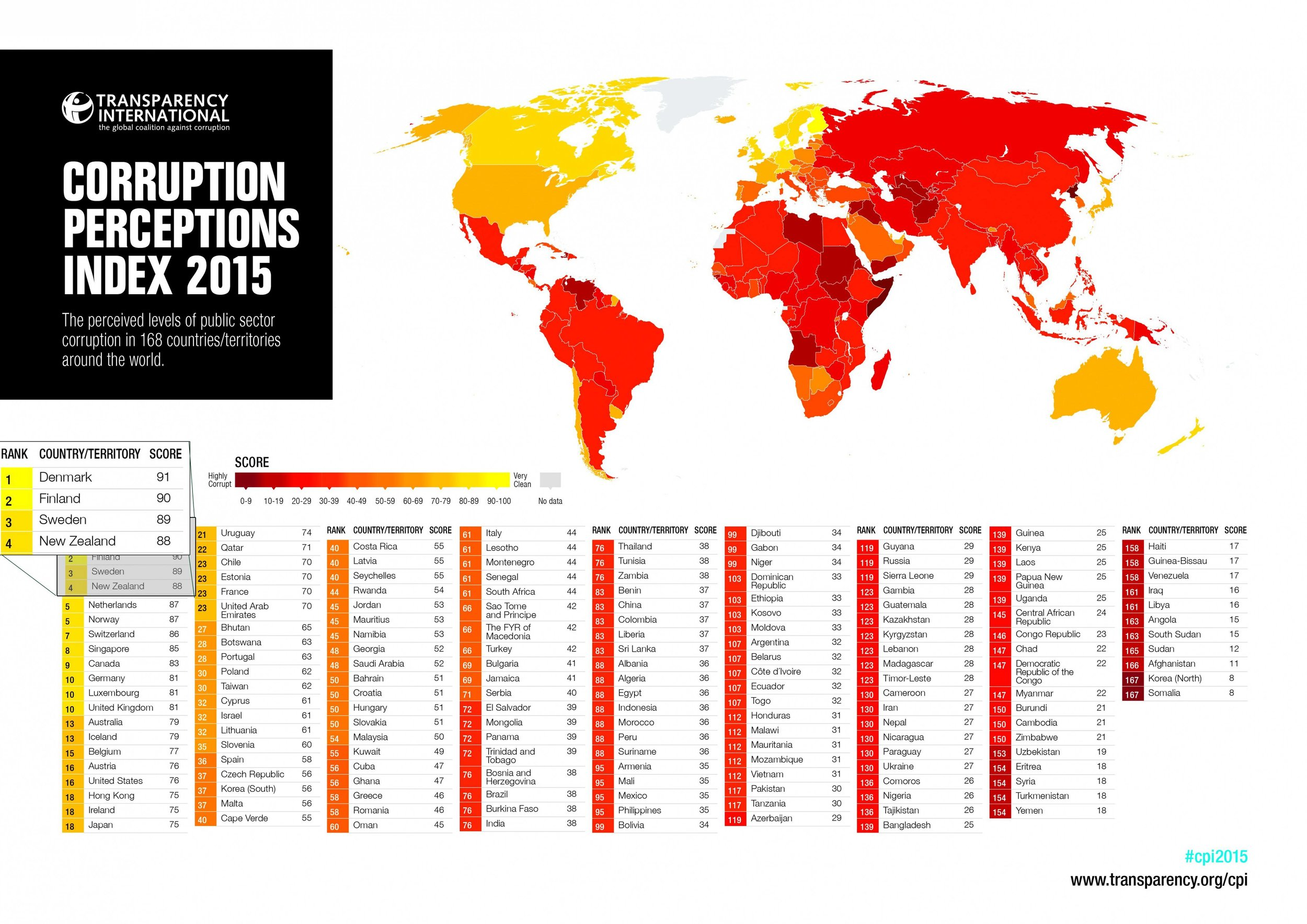 CorruptionMap.jpg