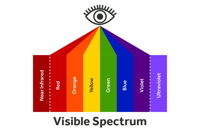 Visible-Spectrum-Visualaura-Studios